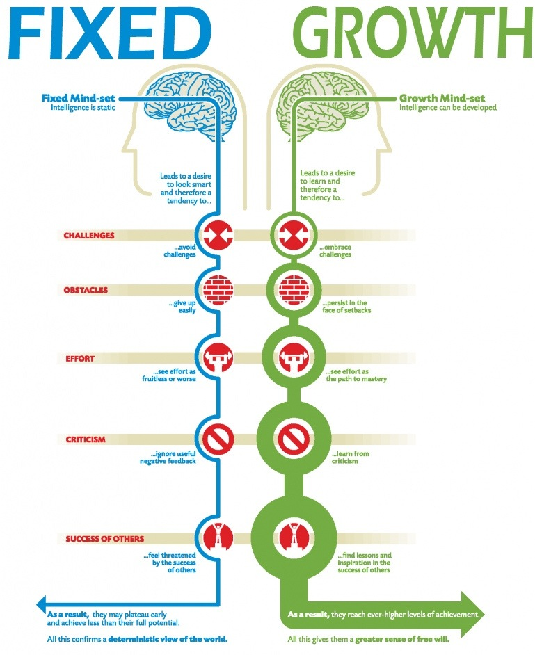 Getting into the right mindset for better learning | Mr G Online